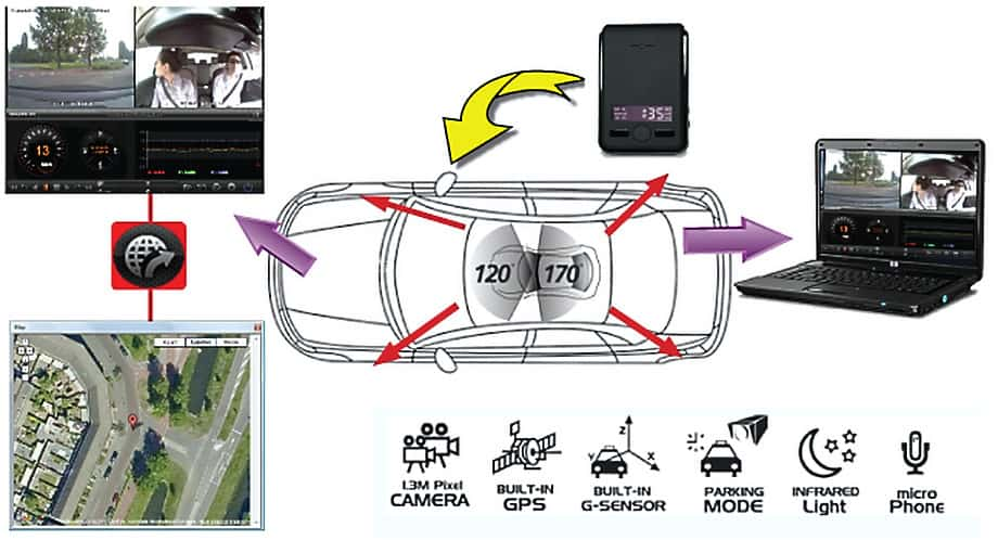 T-Eye Camera